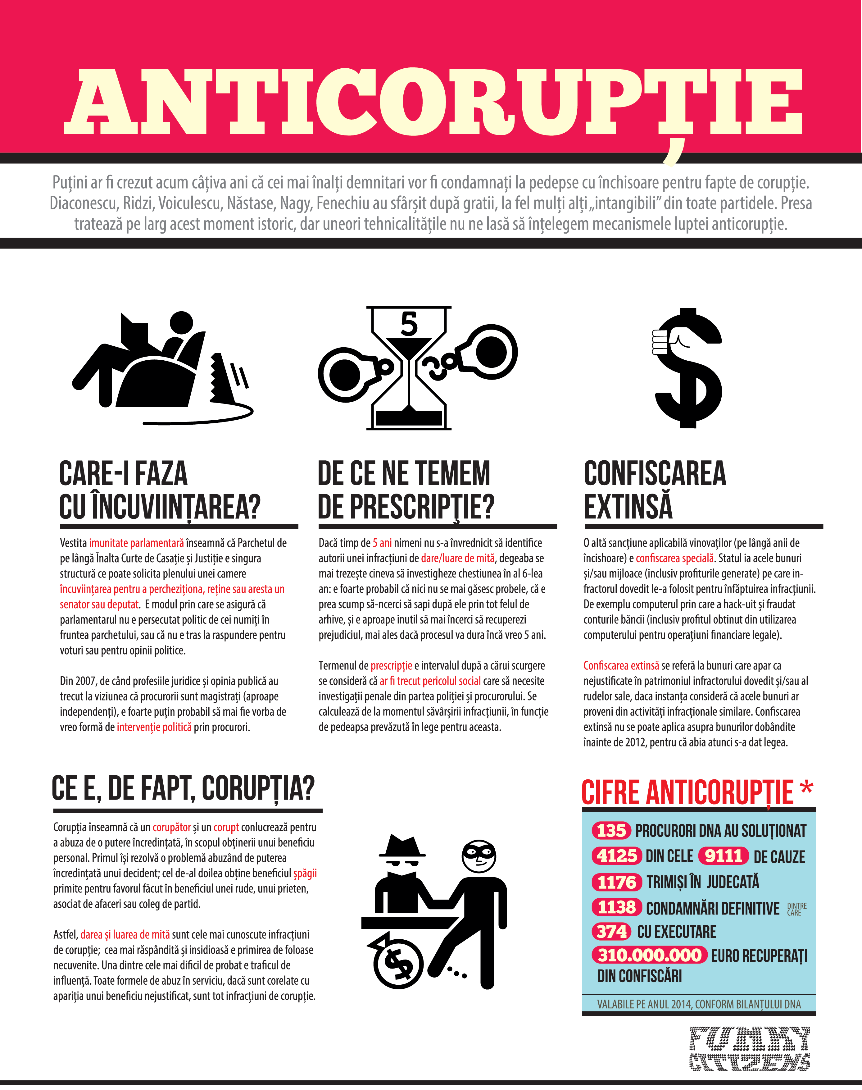 Scurt/2 despre anticorupție