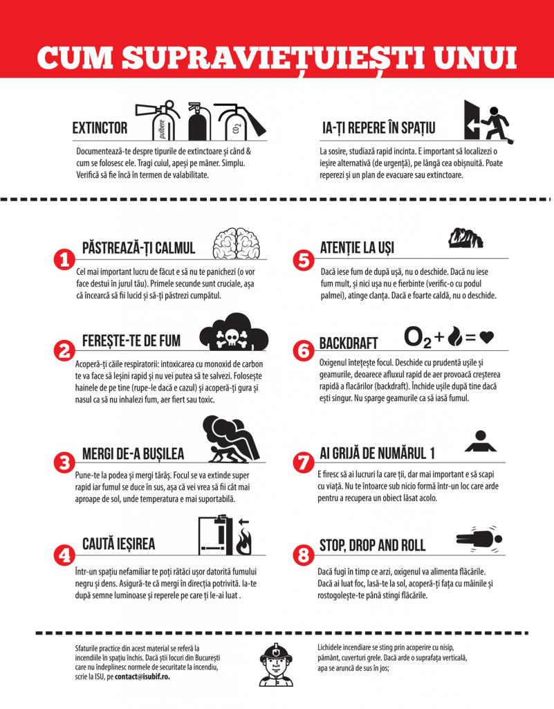 Ce să faci în caz de incendiu