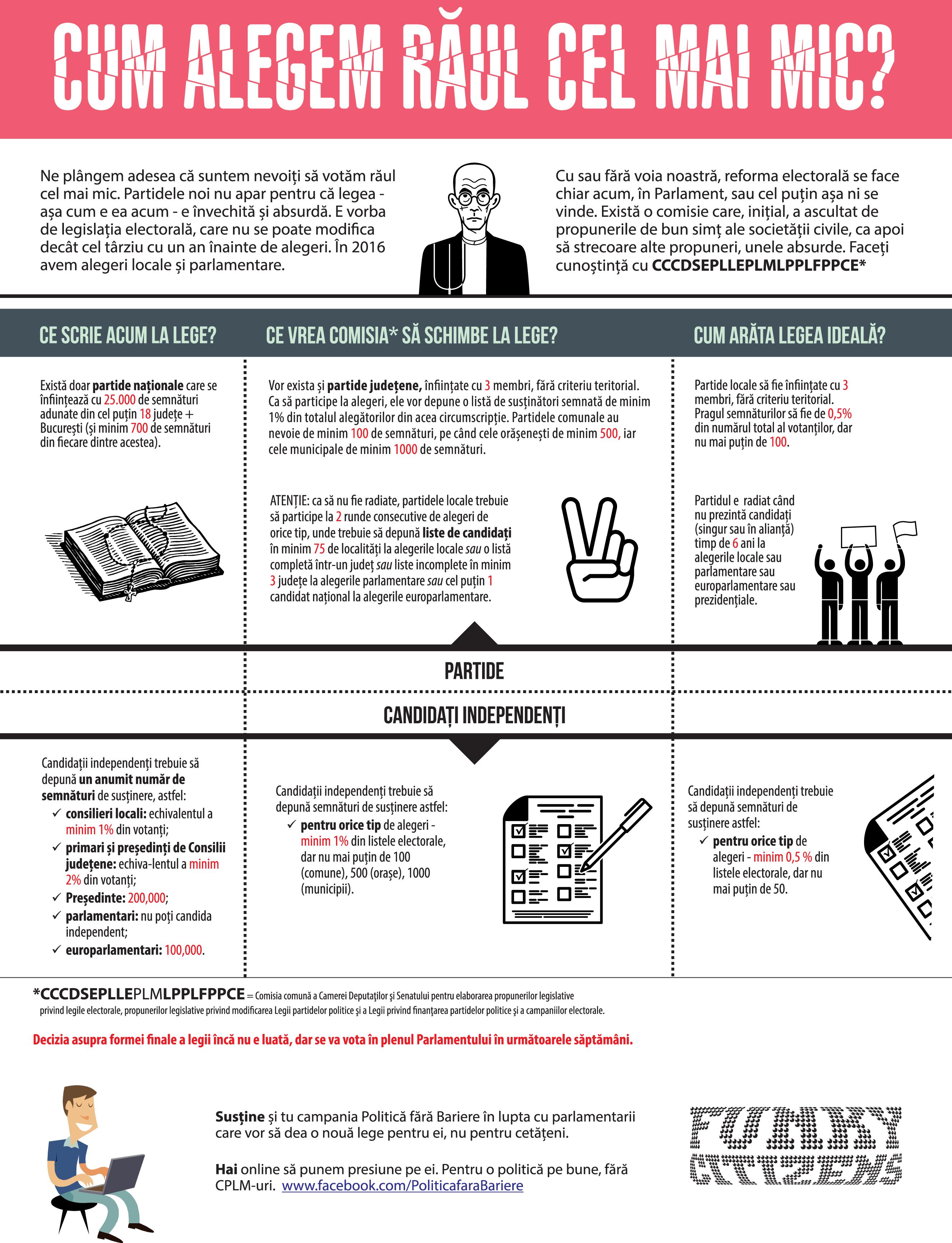 Reforma electorală 2015