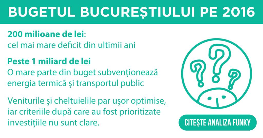 buget-analiza