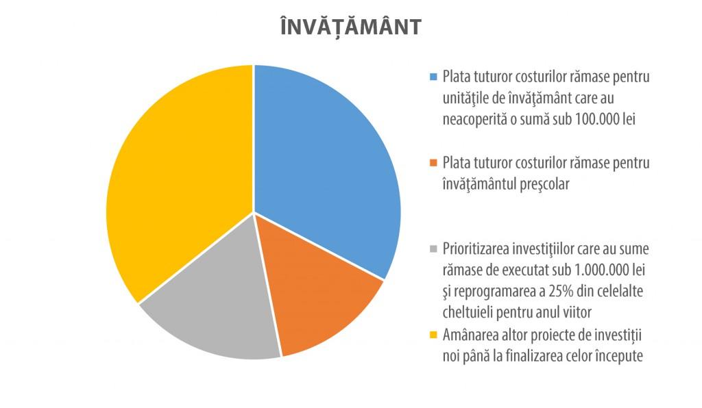 Bani-publici-bugetul-cetateanului-bucuresti-3