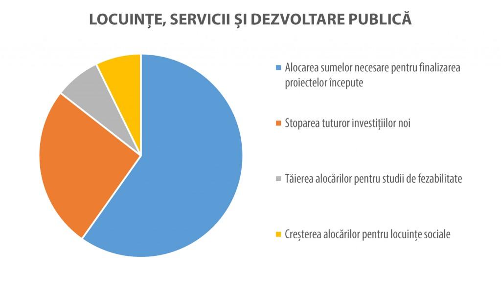 Bani-publici-bugetul-cetateanului-bucuresti-4