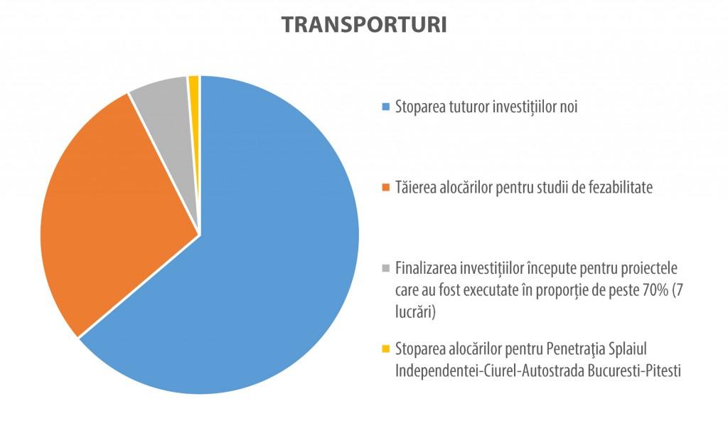 Bani-publici-bugetul-cetateanului-bucuresti-7